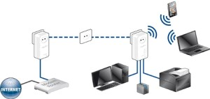 application-dlan-500-av-wireless-eu-example05