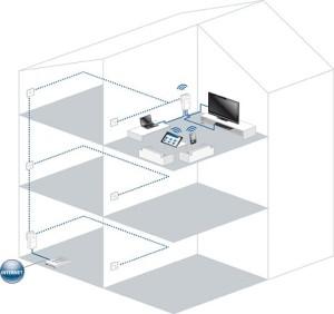 application-dlan-500-av-wireless-eu-house