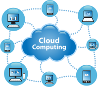 Cloud Computing τι ειναι;
